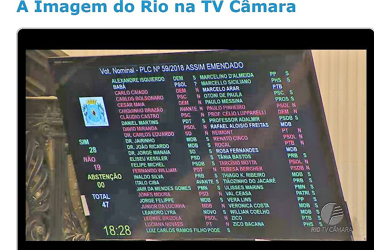 Vereadores aprovam taxação de aposentados da prefeitura do Rio – Feteerj se solidariza com os servidores